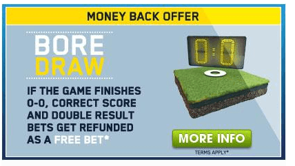 William Hill bore draw refund football betting offer